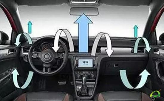 不了解汽车空调内外循环,等于费油?