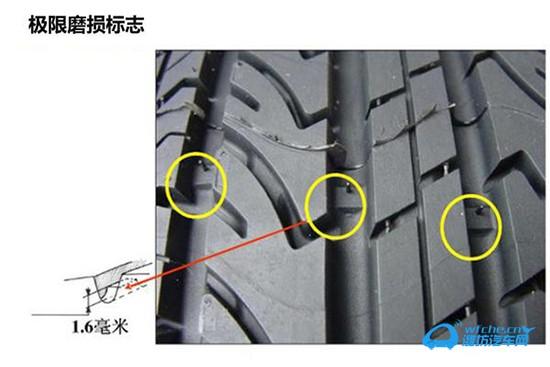 当轮胎花纹磨损到该标记处的时候就意味着轮胎磨损到